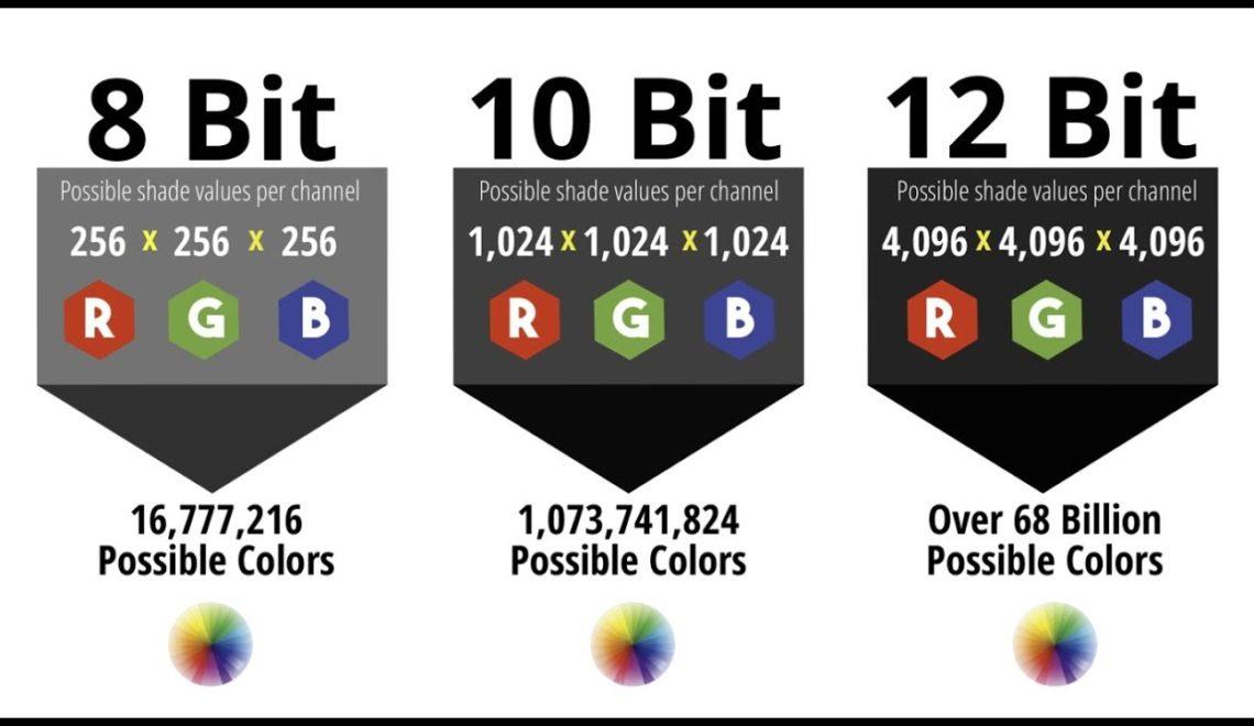 ההבדל בין 8 10 ו-12 ביט בשלוש דקות